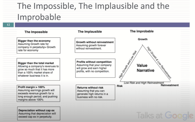impossible-implausible-improbable